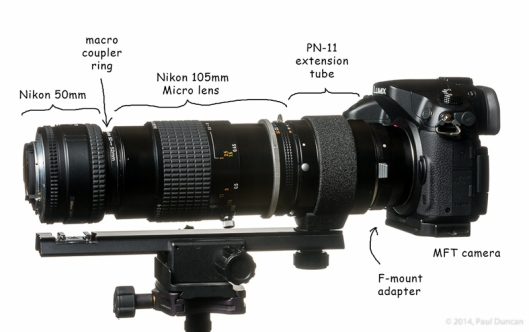 A macrophotography configuration